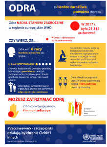 Measles_EIW_2018_WHO_PL